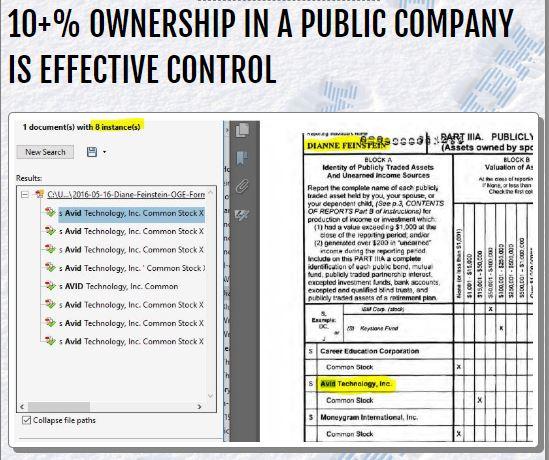 10 percent ownership