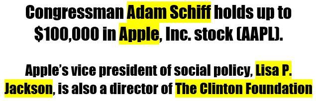 adam schiff apple stock